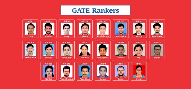 Gateway Institute Pune GATE 2018 Topper